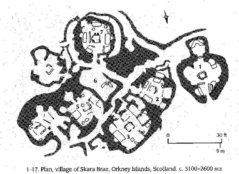 Plano del yacimiento de Skara Brae