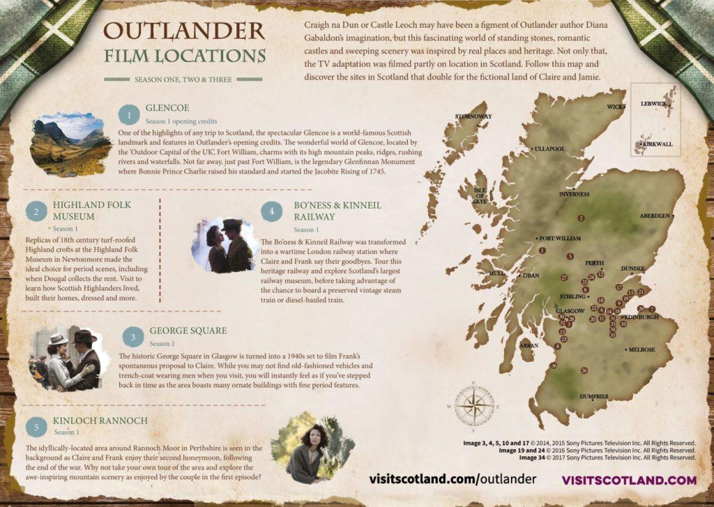 Mapa Localizaciones de la serie Outlander